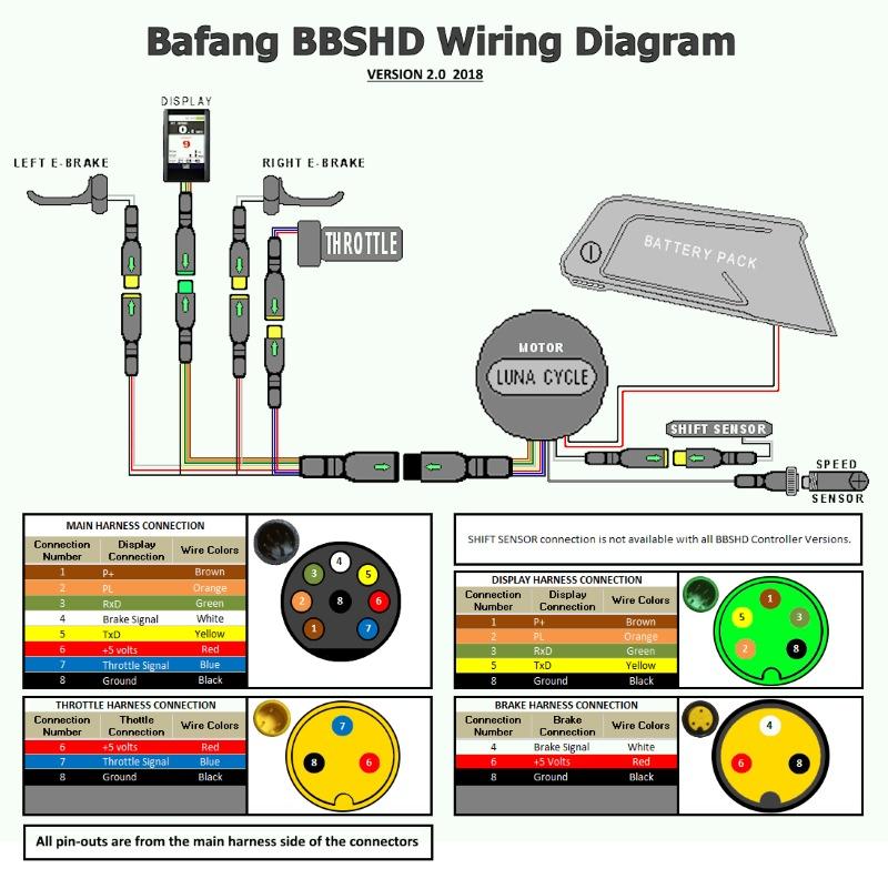 Bafang BBSHD Wiring Diagram.jpg