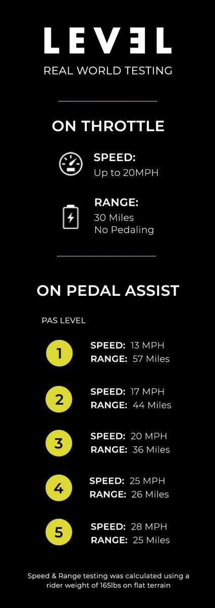 level-electric-bike-throttle-only-range.jpg